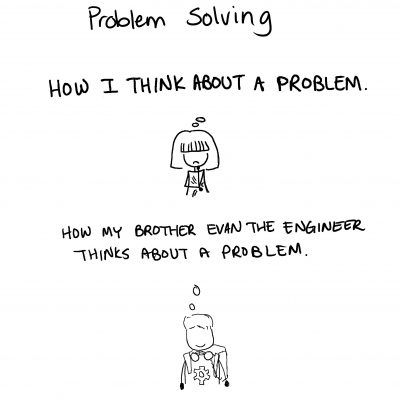 004-problem-solving-square