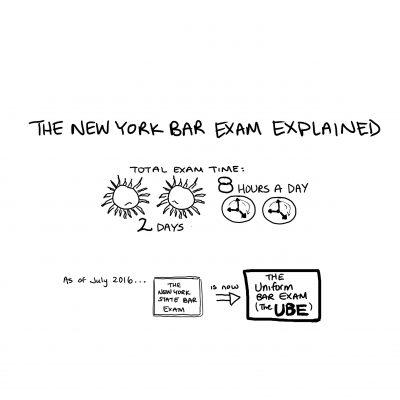 021-ny-bar-exam-flow-chart-square