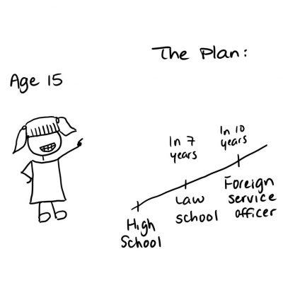 053 - The Plan - square