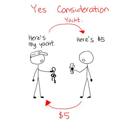 Contracts 1.3 - square