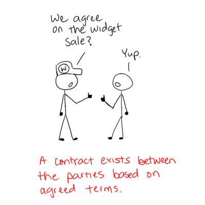 Contracts 2.1 - square
