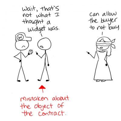 Contracts 3.2.0 - square