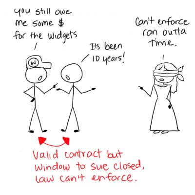 Contracts 3.3.0 - square