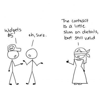Contracts 4.0 - square